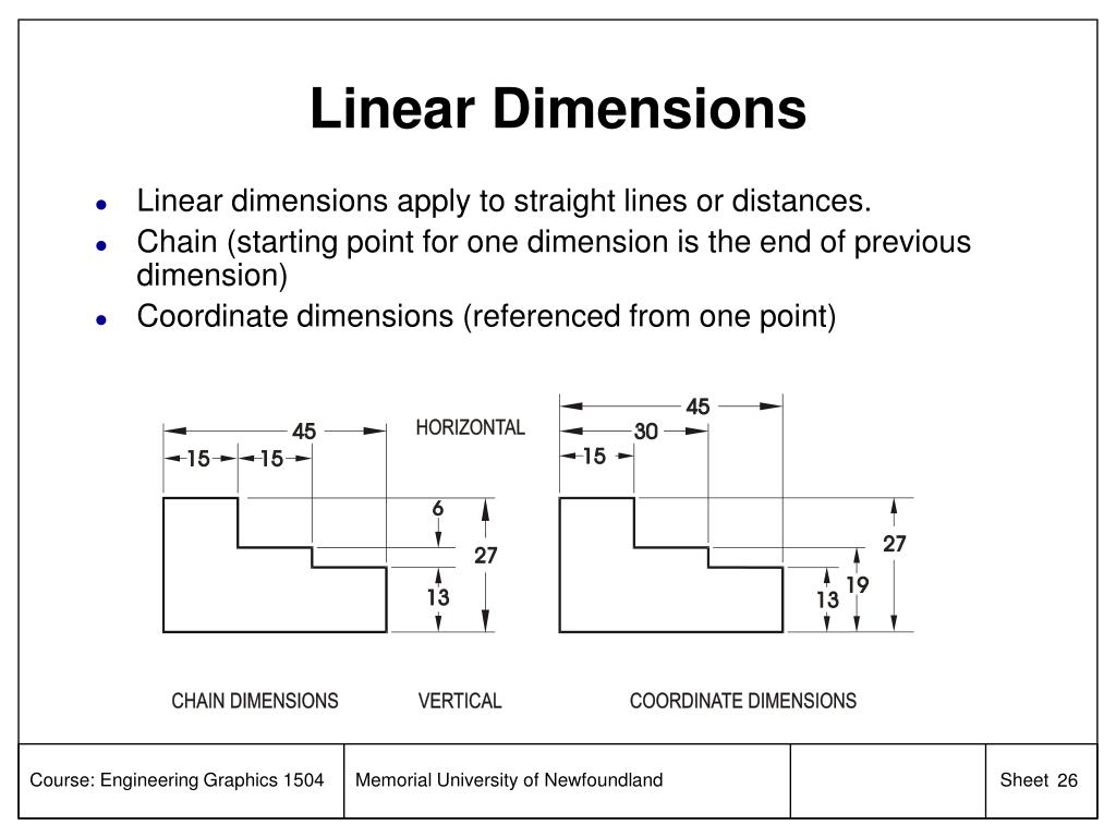 Linear Dimensions