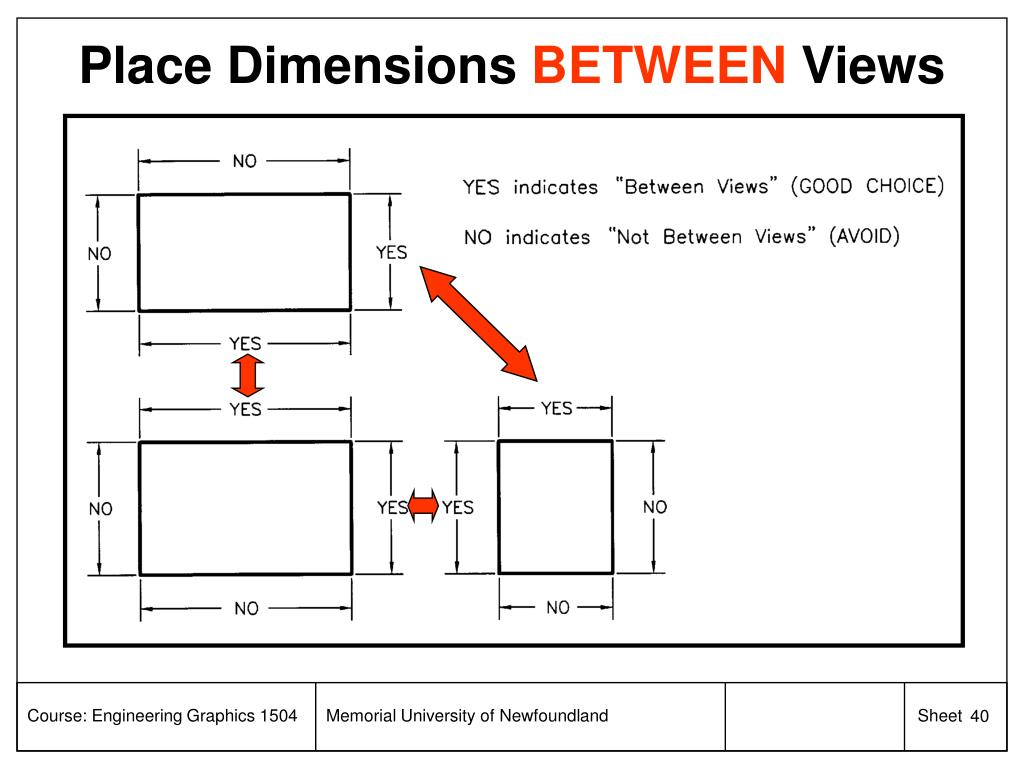 Place Dimensions