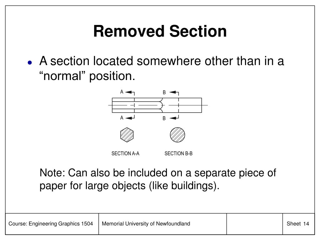 Removed Section