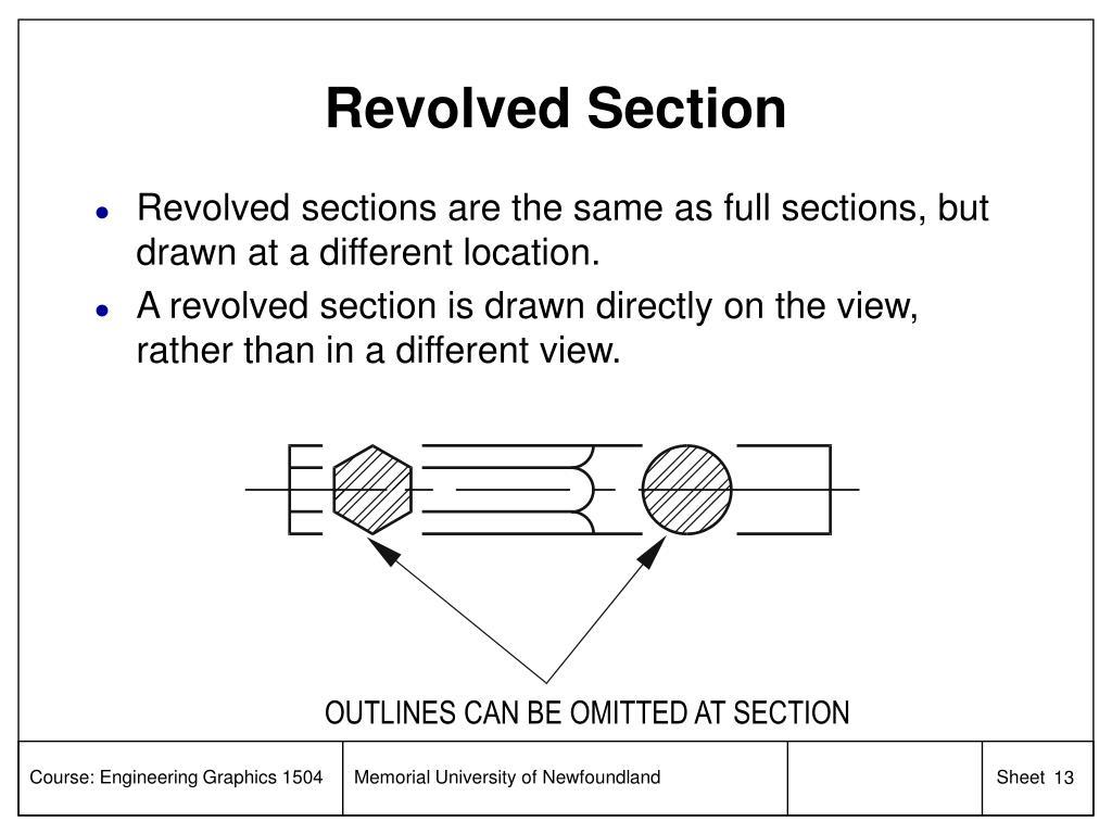 Revolved Section