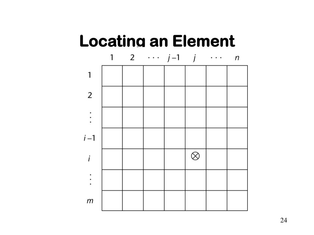 Locating an Element