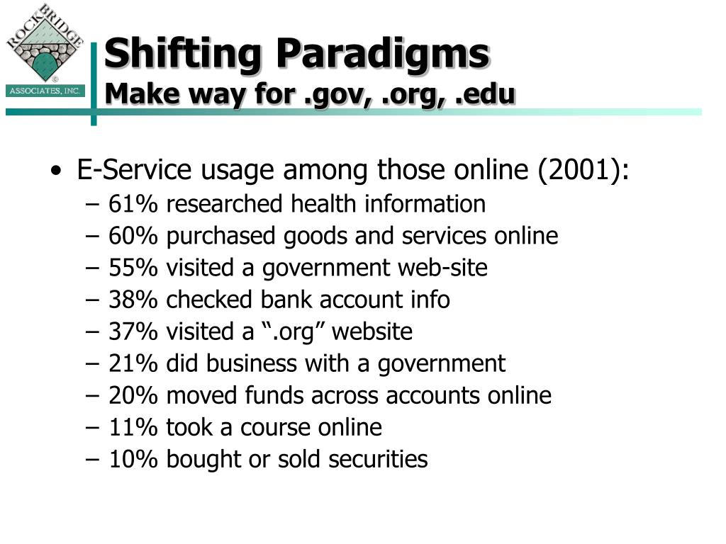 Shifting Paradigms