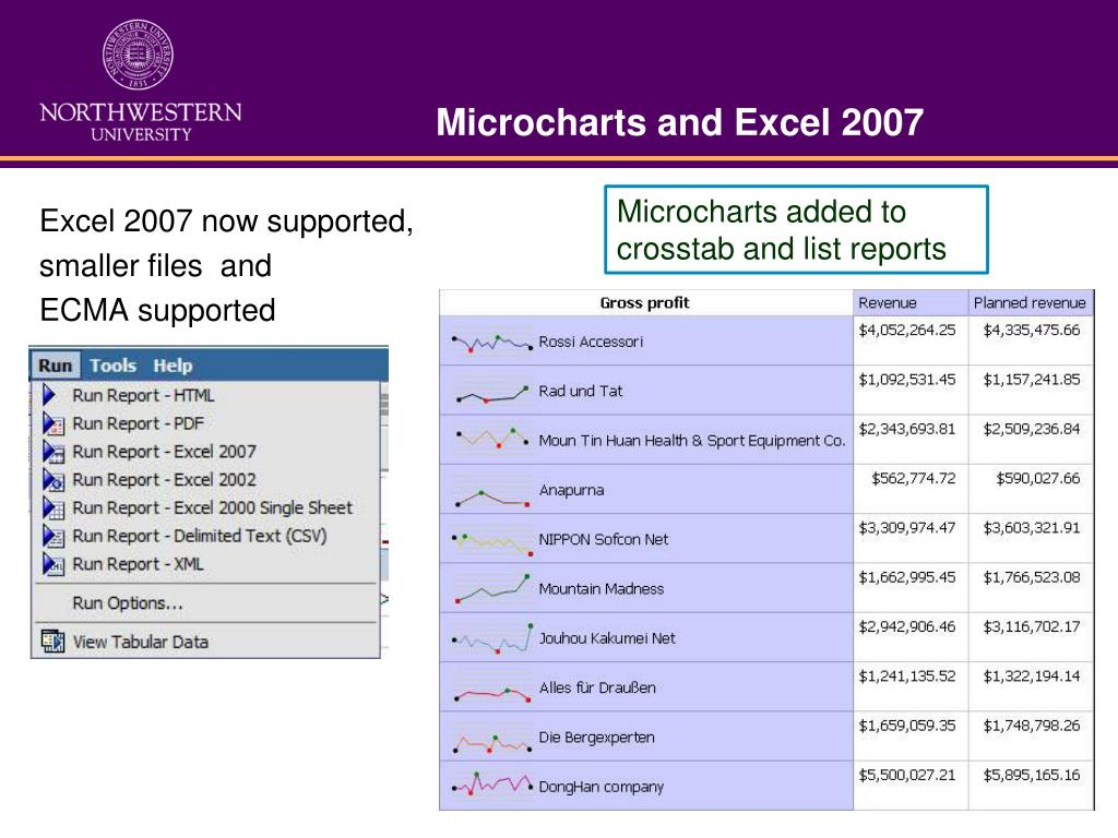 Microcharts and Excel 2007