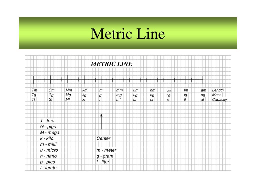 Metric Line