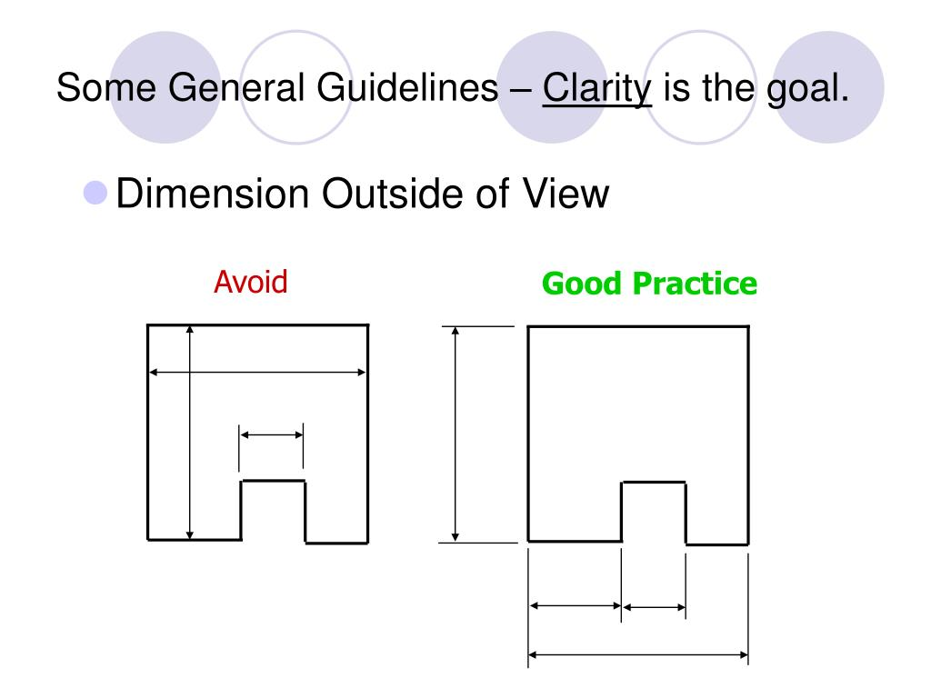 Some General Guidelines –