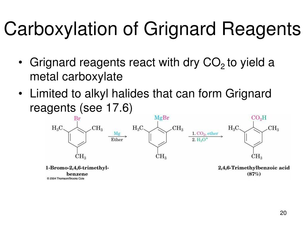 Carboxylation of Grignard Reagents
