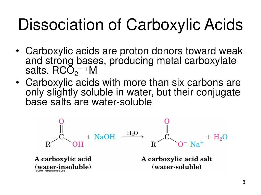Dissociation of Carboxylic Acids