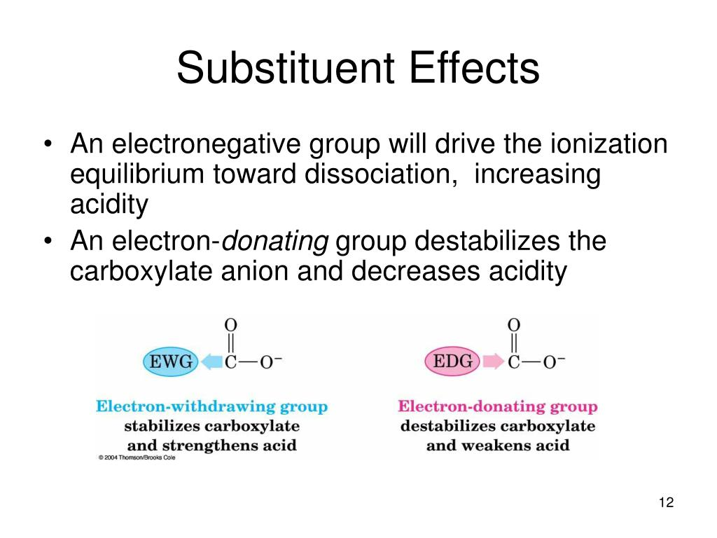 Substituent Effects