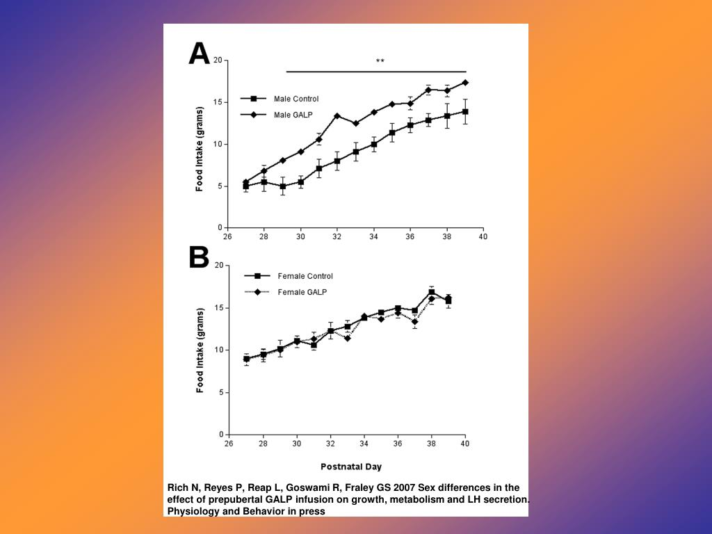 Rich N, Reyes P, Reap L, Goswami R, Fraley GS 2007 Sex differences in the effect of prepubertal GALP infusion on growth, metabolism and LH secretion. Physiology and Behavior in press