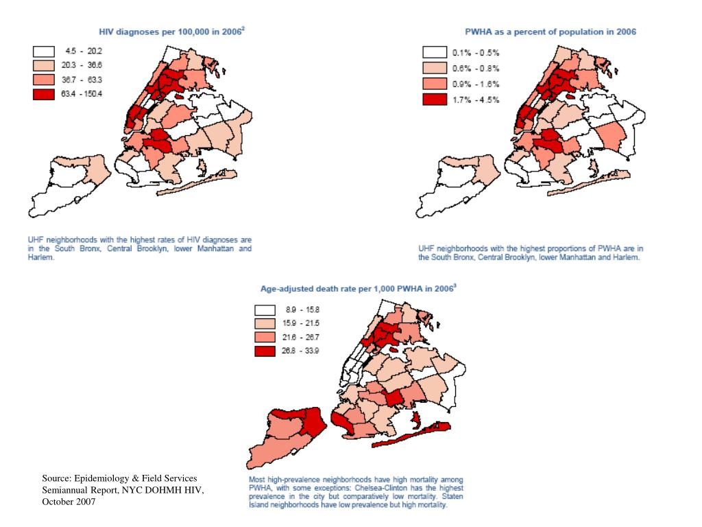 Source: Epidemiology & Field Services Semiannual Report, NYC DOHMH HIV, October 2007