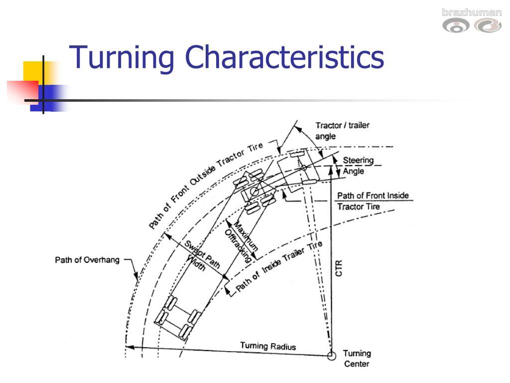 semi tractor trailer dimensions