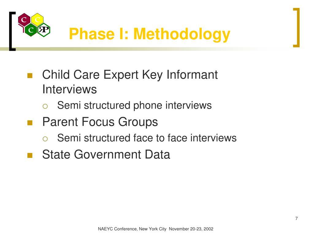 Phase I: Methodology