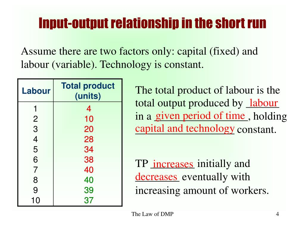 Assume there are two factors only: capital (fixed) and labour (variable). Technology is constant.