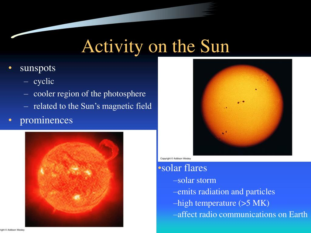 Activity on the Sun