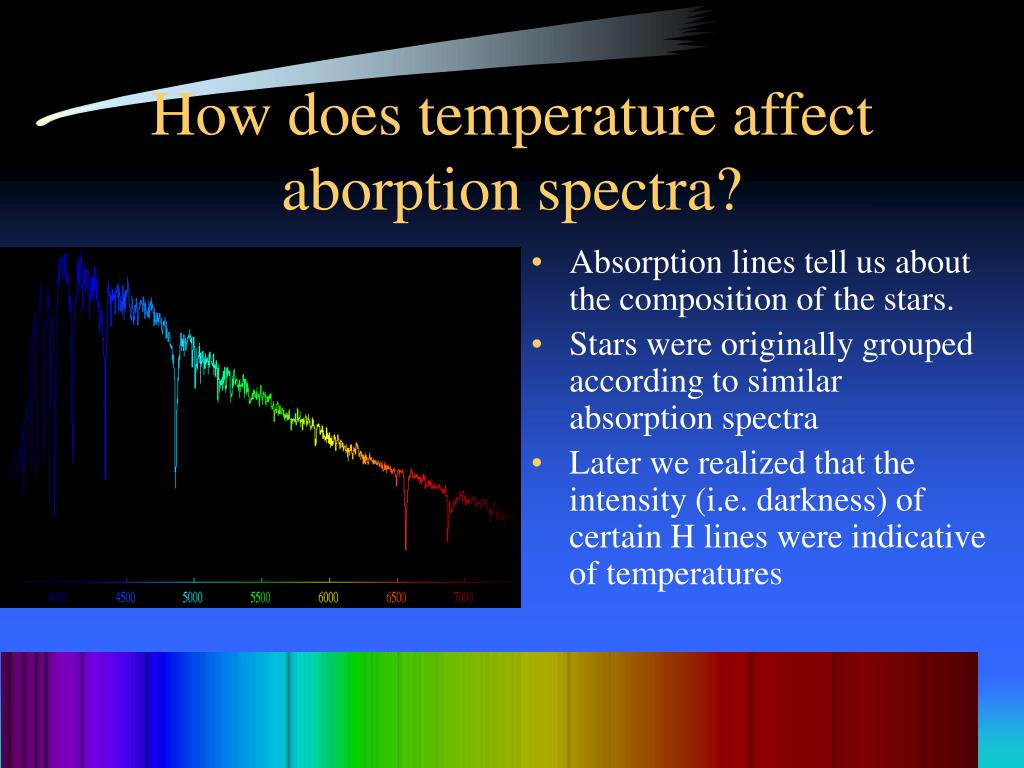 How does temperature affect aborption spectra?