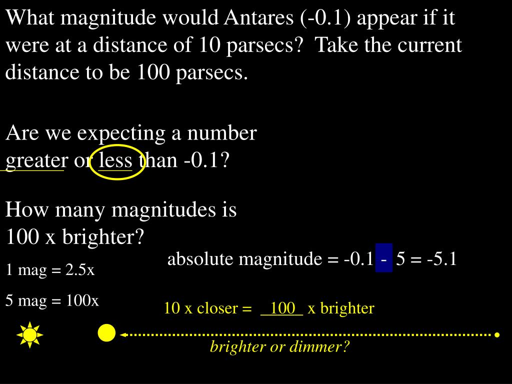 What magnitude would Antares (-0.1) appear if it were at a distance of 10 parsecs?  Take the current