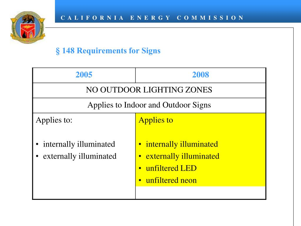 § 148 Requirements for Signs