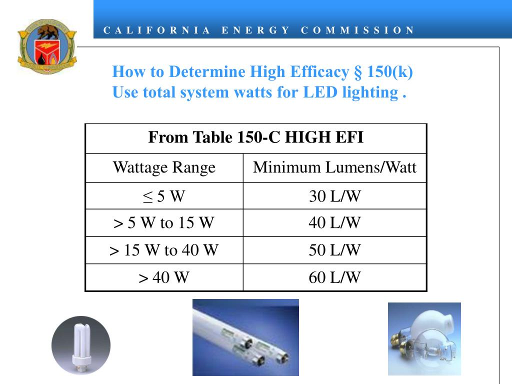 How to Determine High Efficacy § 150(k)