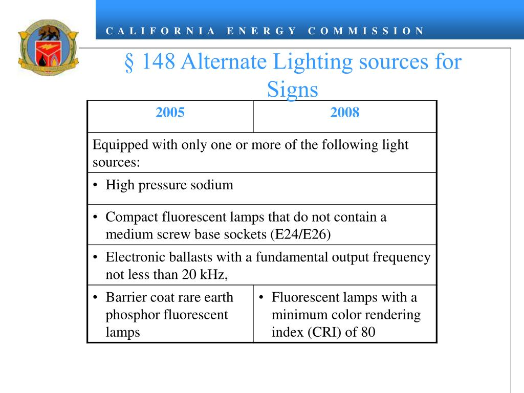 § 148 Alternate Lighting sources for Signs