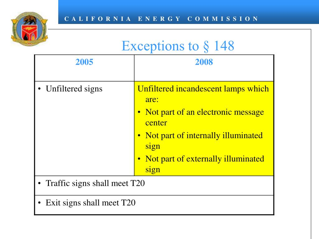 Exceptions to § 148
