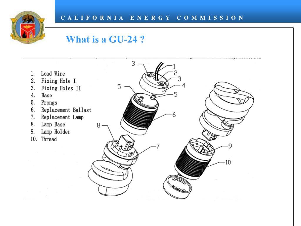 What is a GU-24 ?