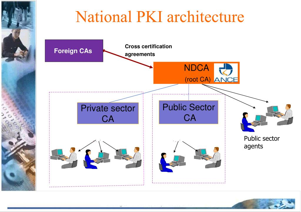 National PKI architecture