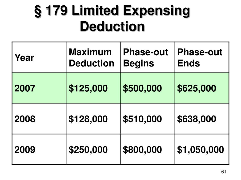 § 179 Limited Expensing Deduction