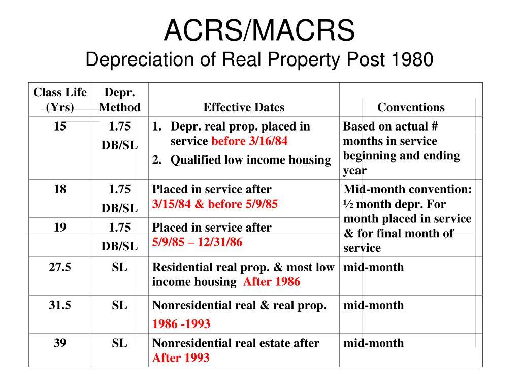 ACRS/MACRS