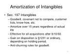 amortization of intangibles92