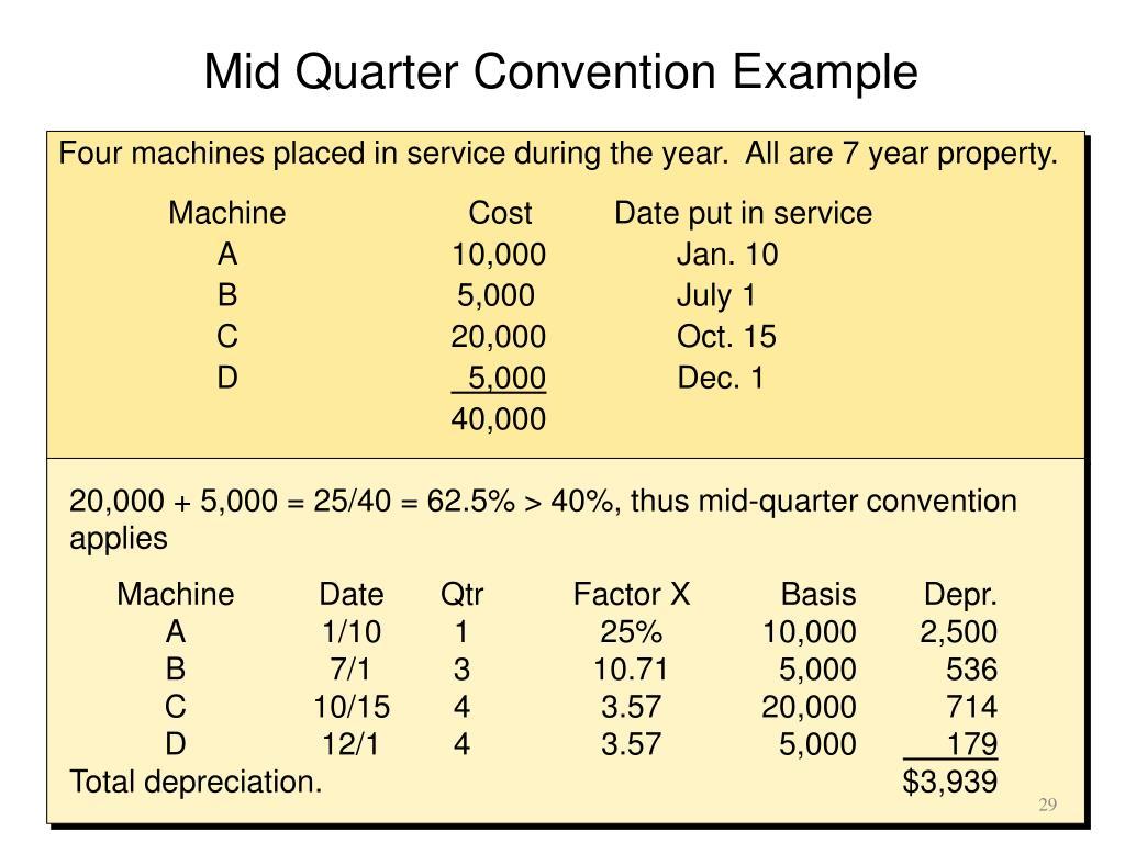Mid Quarter Convention Example