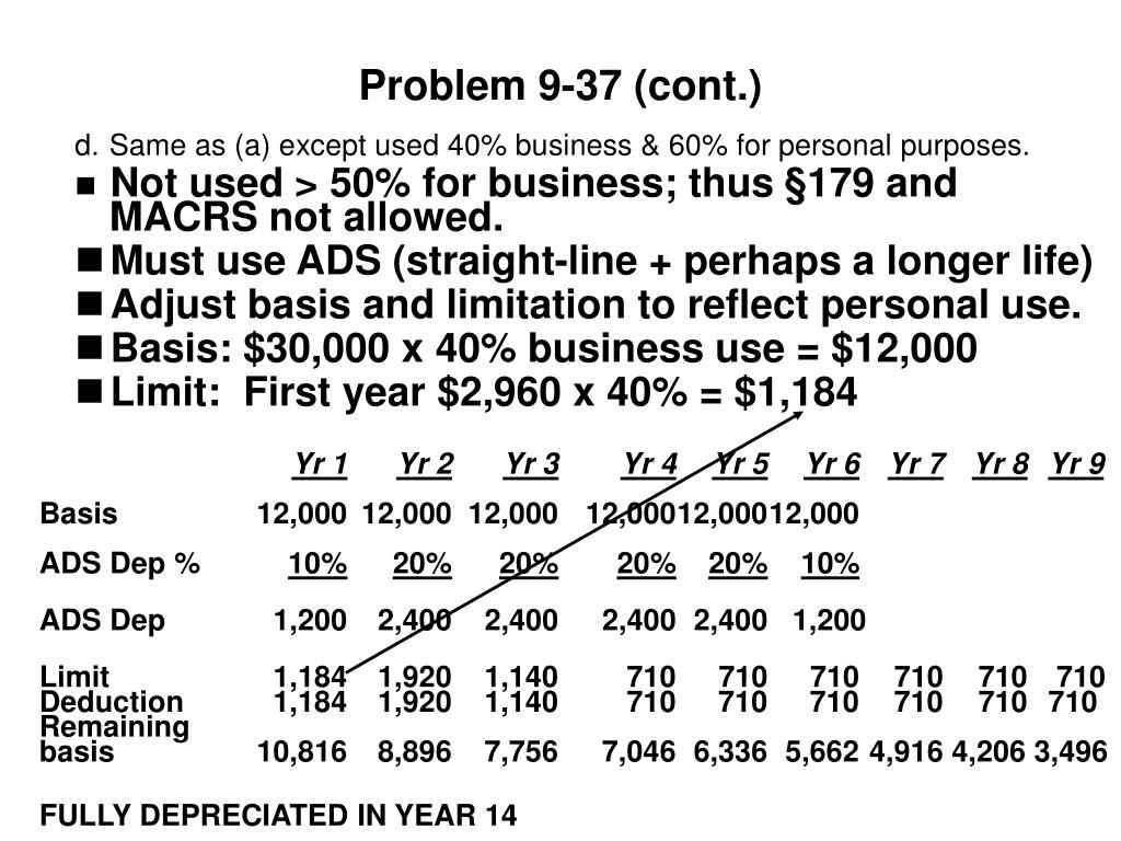 Problem 9‑37 (cont.)