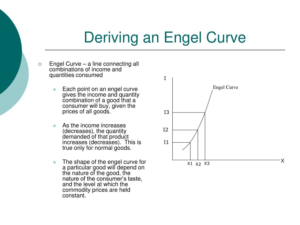 Deriving an Engel Curve