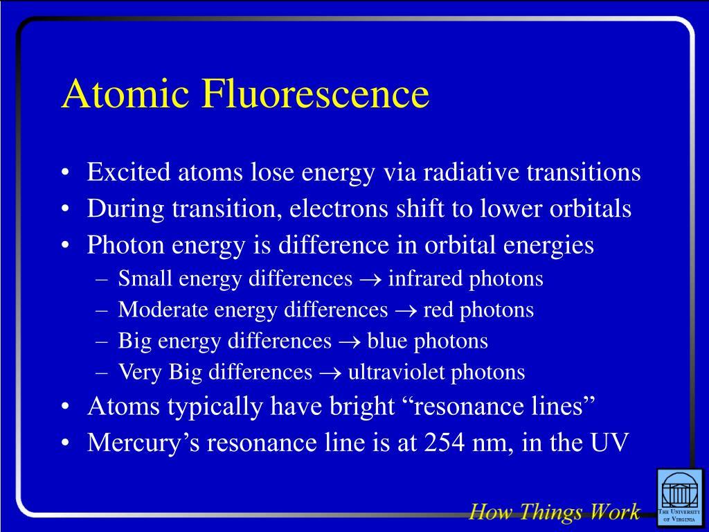 Atomic Fluorescence