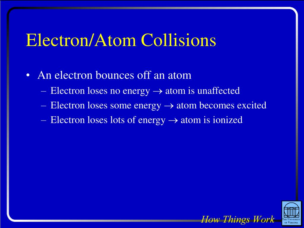 Electron/Atom Collisions