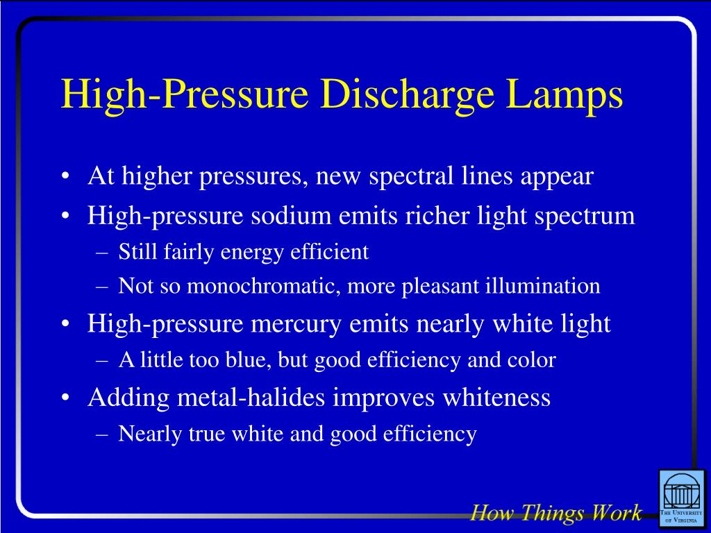 High-Pressure Discharge Lamps