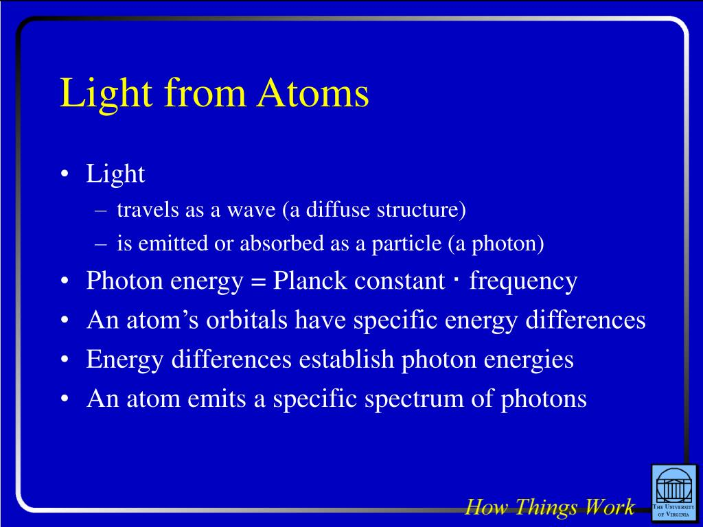 Light from Atoms