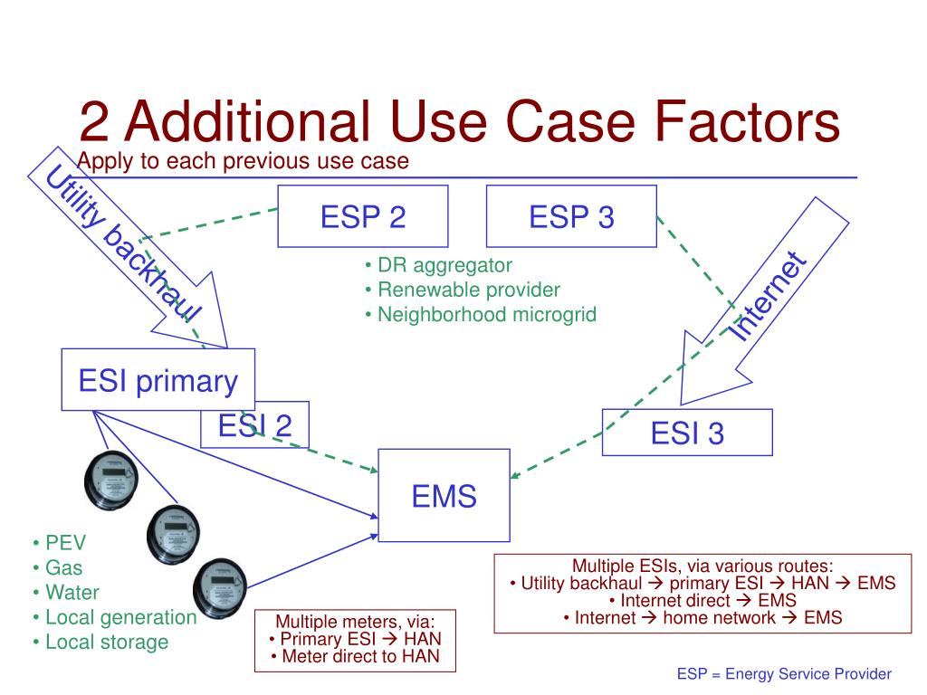 2 Additional Use Case Factors