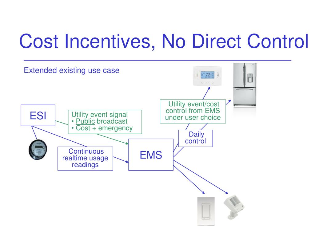 Cost Incentives, No Direct Control