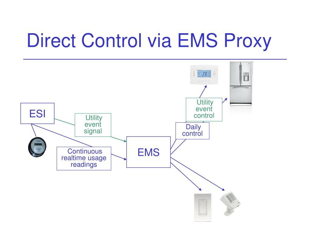 Direct Control via EMS Proxy