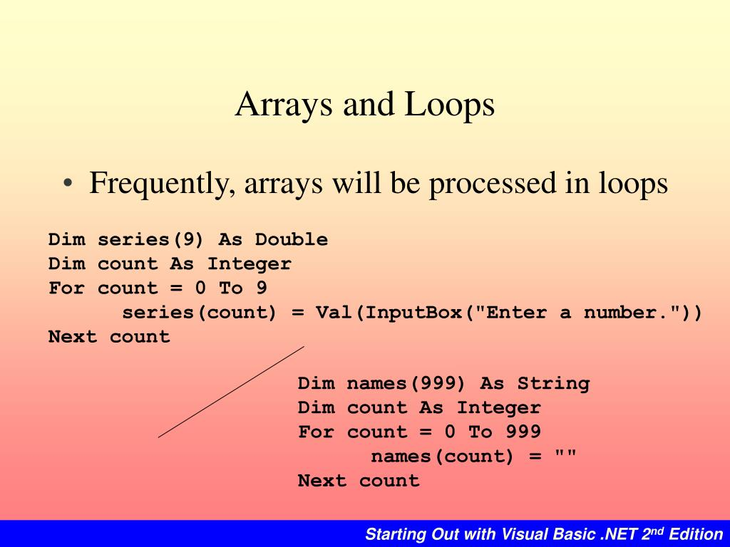 Arrays and Loops