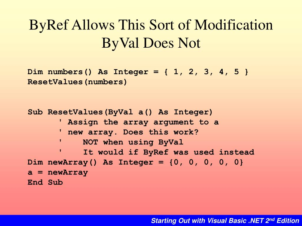 ByRef Allows This Sort of Modification