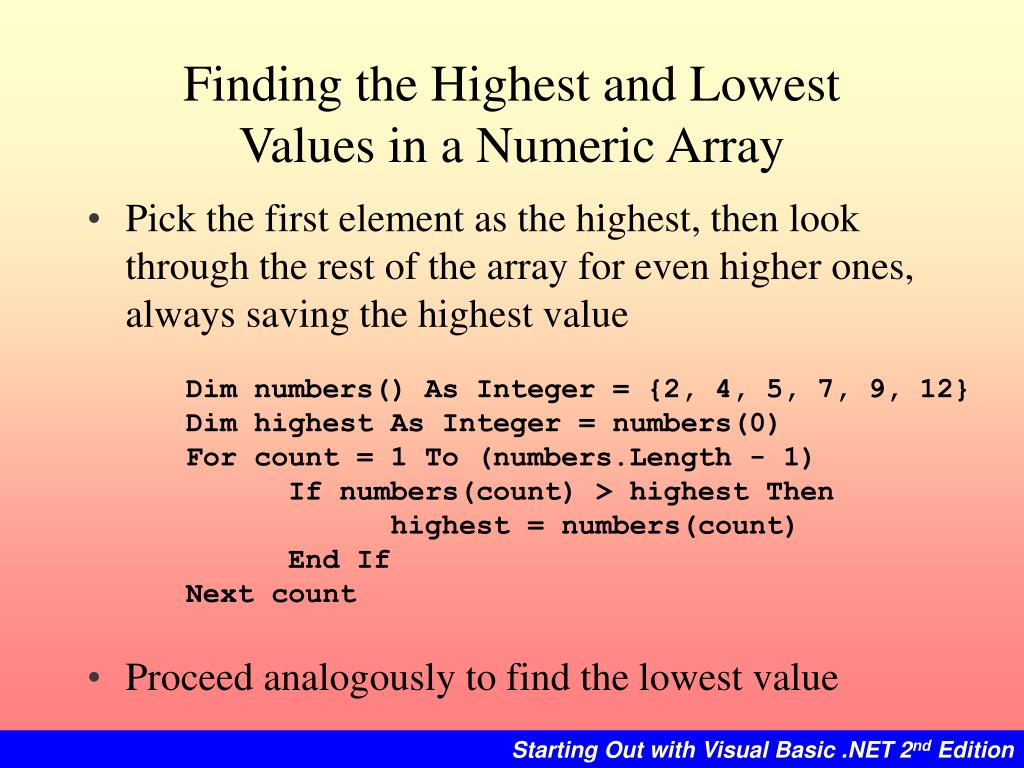 Finding the Highest and Lowest