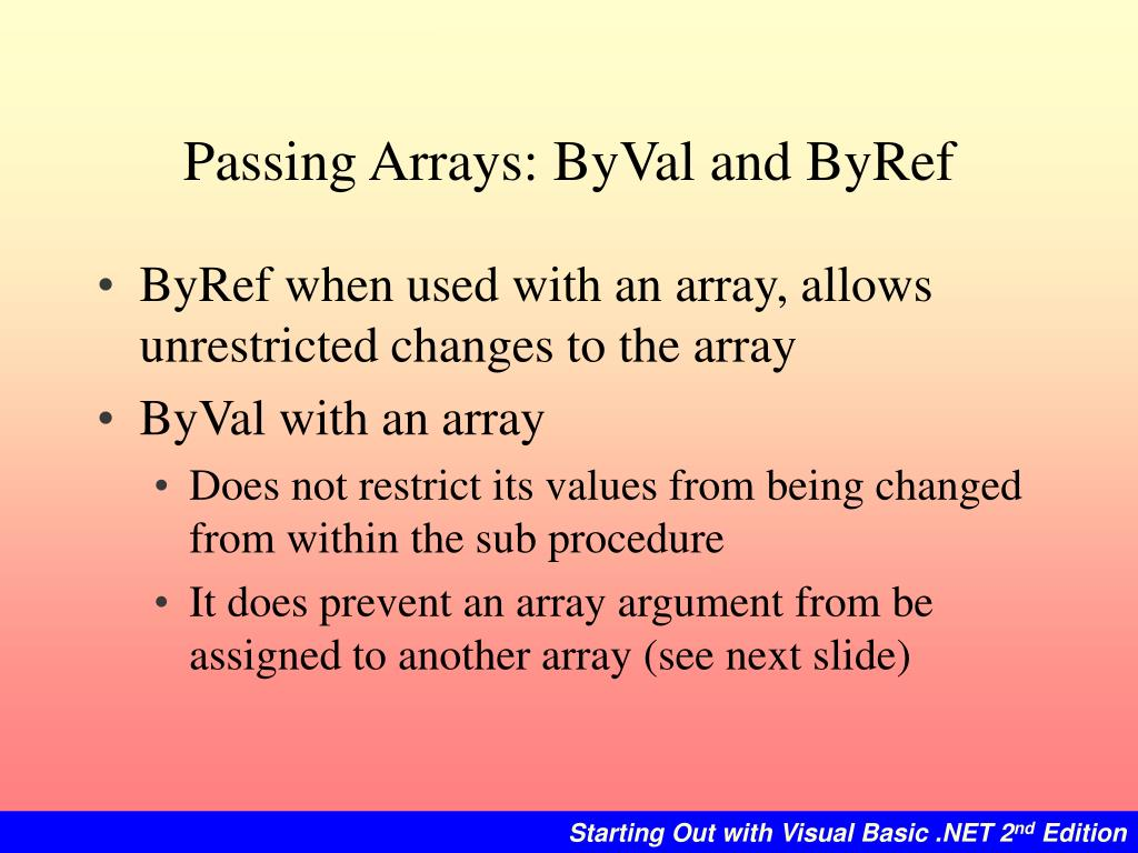 Passing Arrays: ByVal and ByRef