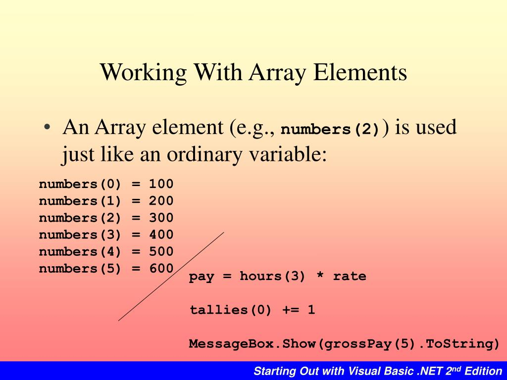 Working With Array Elements
