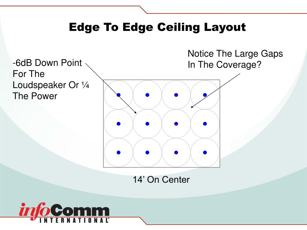 Edge To Edge Ceiling Layout