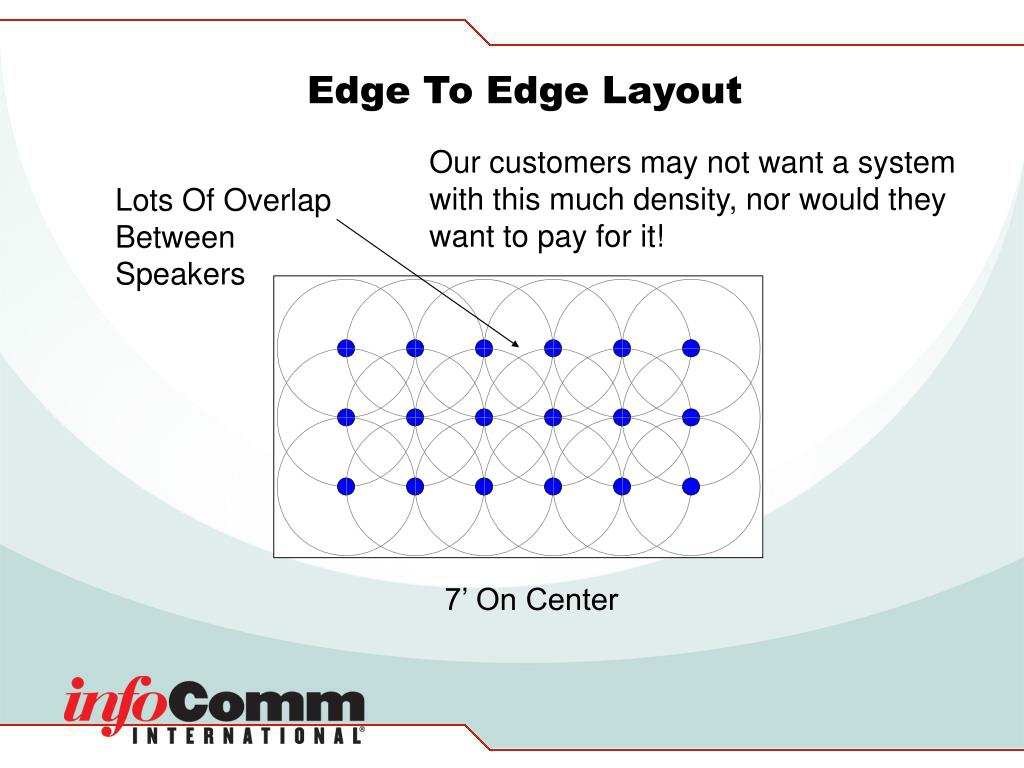 Edge To Edge Layout