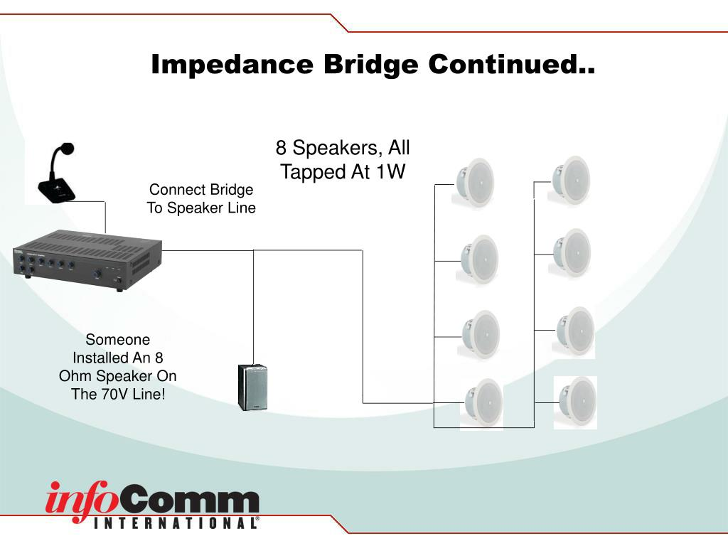 Impedance Bridge Continued..