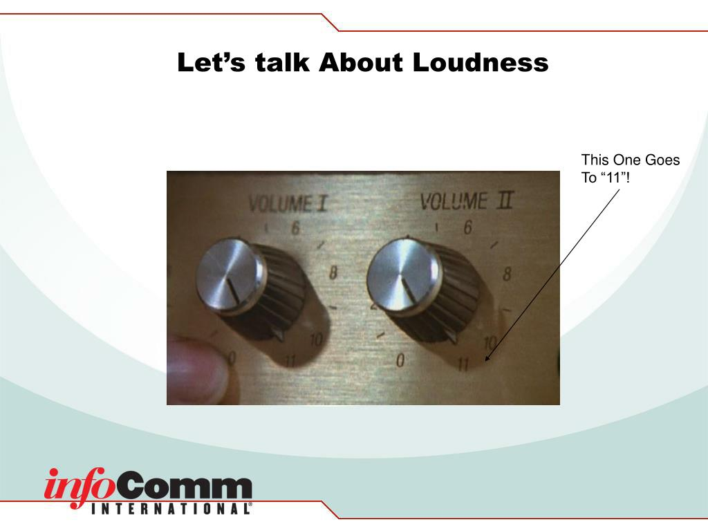 Let's talk About Loudness