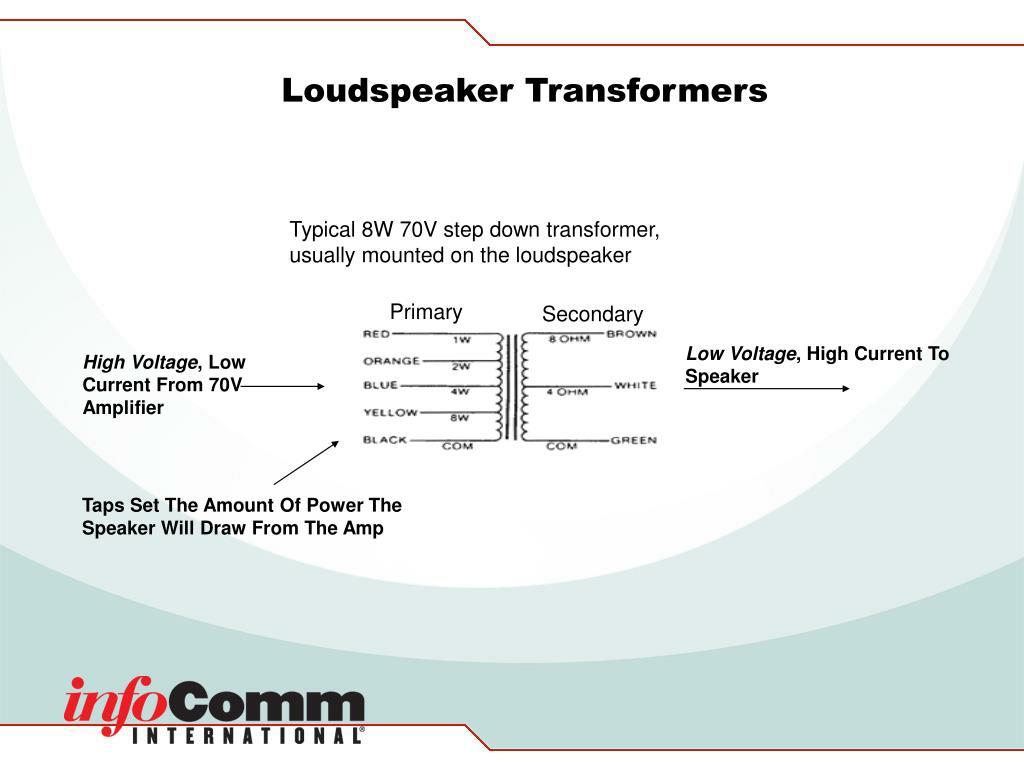 Loudspeaker Transformers