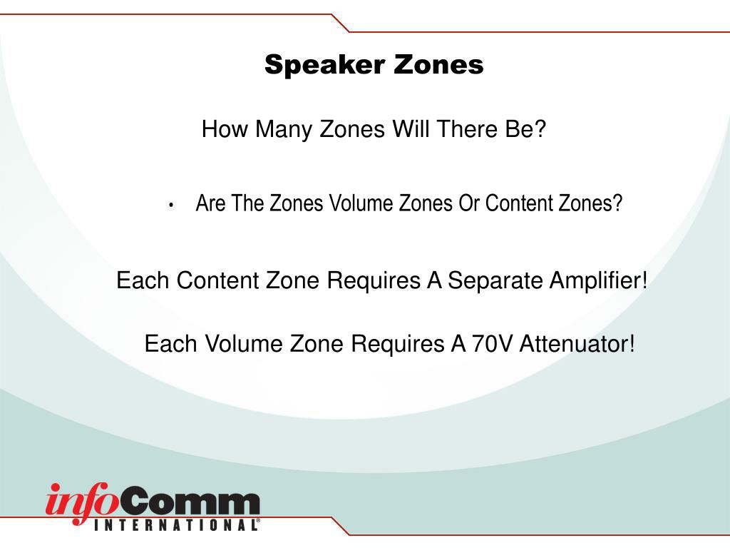 Speaker Zones